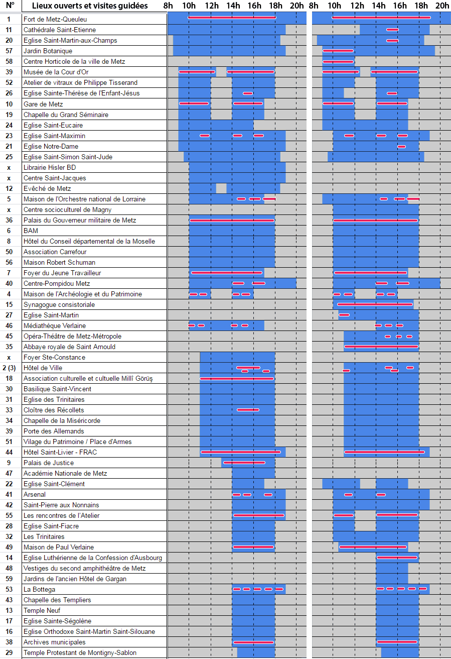 Planning des JEP 2016 - A4