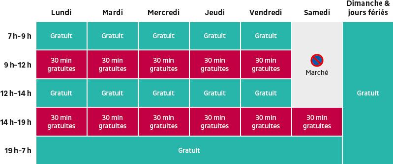 Horaires de stationnement place Saint-Etienne, sur certaines places rue du Four du Cloitre et rue des Jardins
